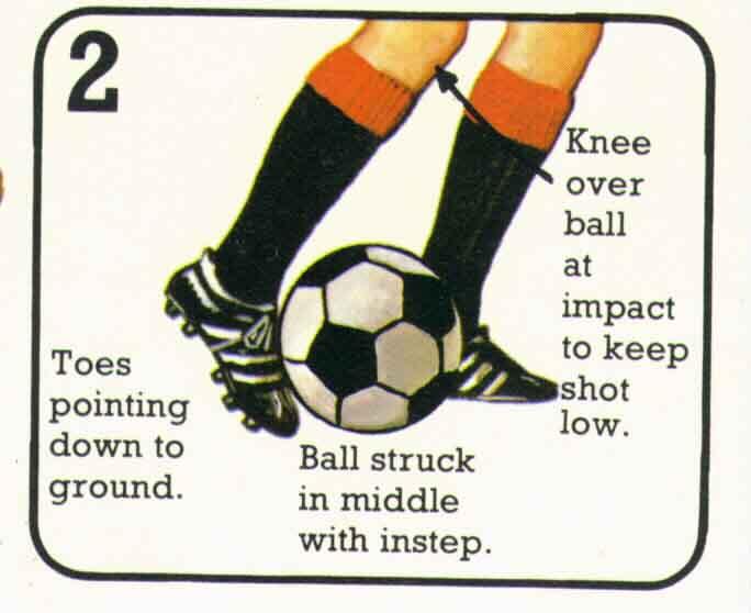 Everyday Futbol: Instep drive