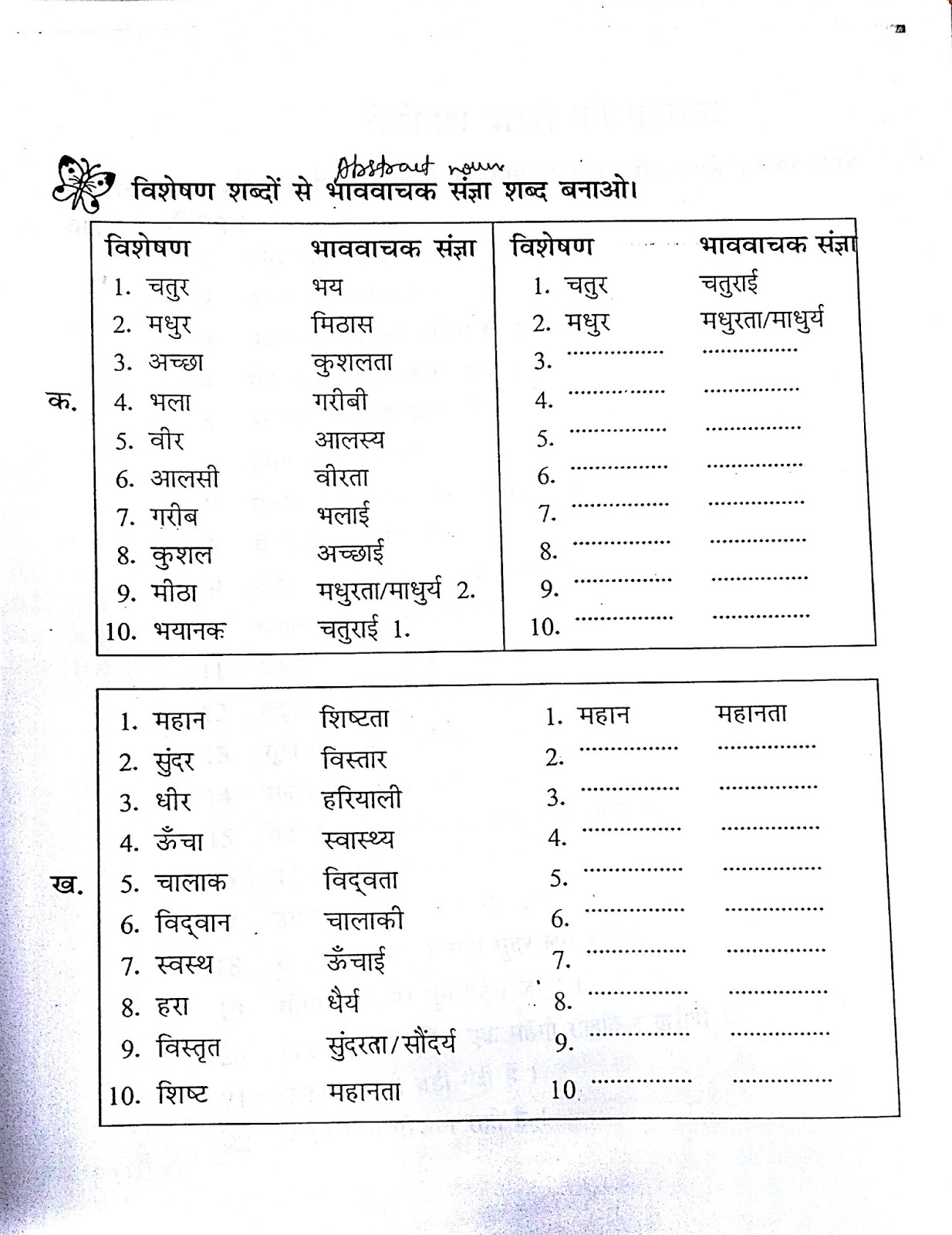Hindi Grammar Work Sheet Collection for Classes 5,6, 7 & 8: Noun ...