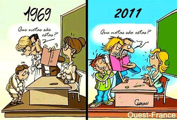Escola no passado e hoje