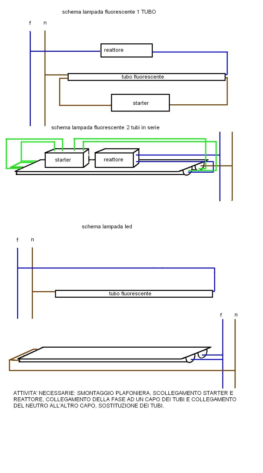 Schema Collegamento Neon : Schema di modifica plafoniere tocani