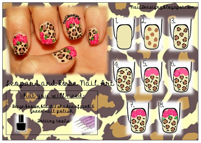 http://www.naildeesignz.blogspot.co.uk/2014/06/leopard-rose-nail-art.html
