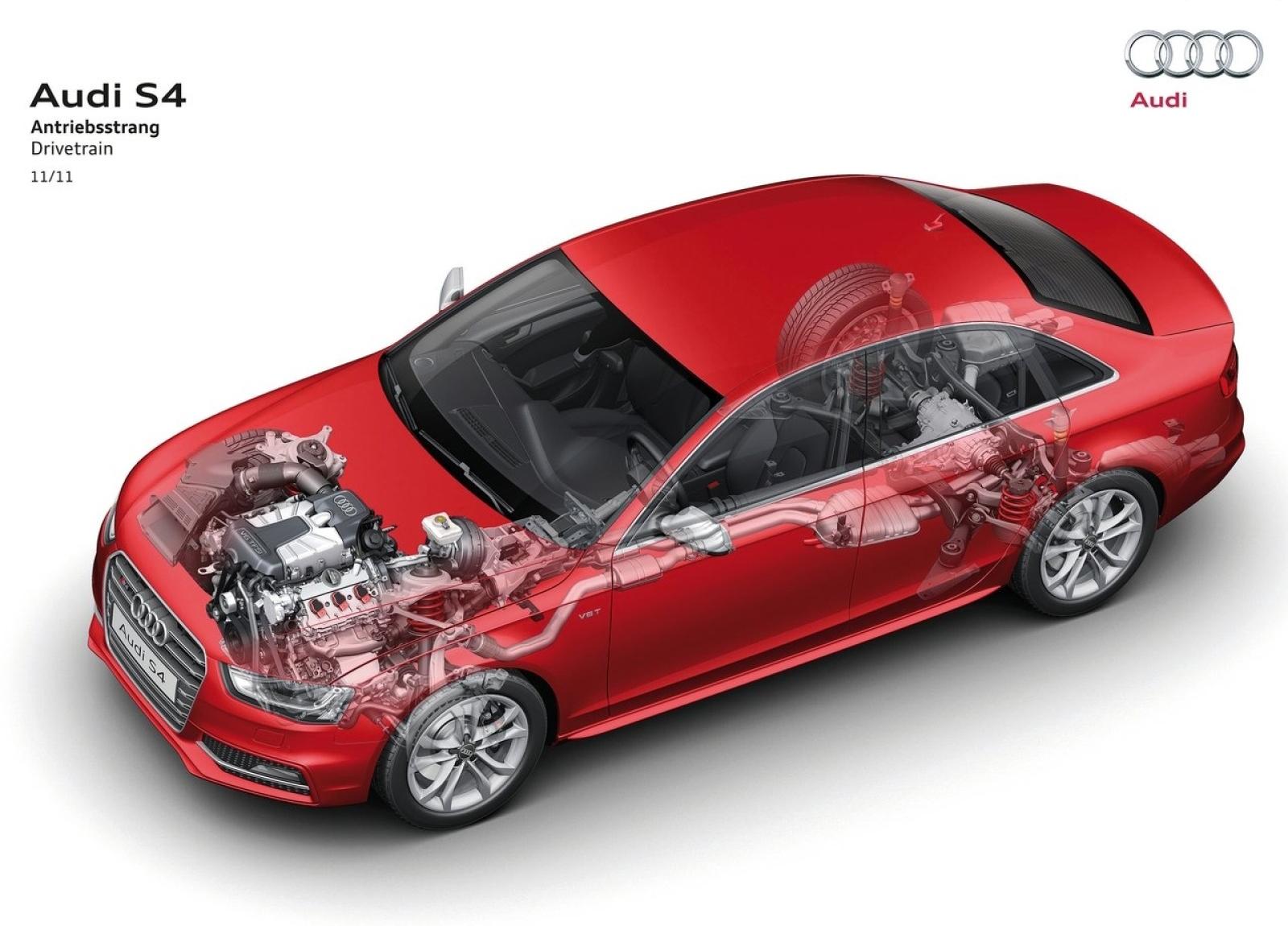 http://1.bp.blogspot.com/-JFK-wA_5XFM/TzZ7g9OZszI/AAAAAAAAEgo/sp10kRkw5WE/s1600/Audi-2013_S4_wallpaper-1600x1200_0025.jpg