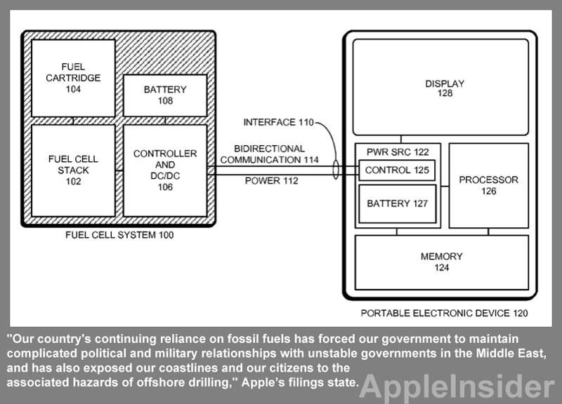 Apple failkan paten untuk MacBooks guna kuasa Sel Bahan Api