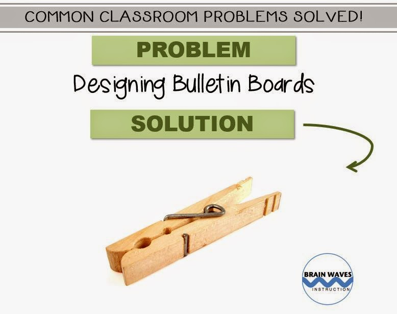 Bulletin Board Idea, Classroom Clothesline