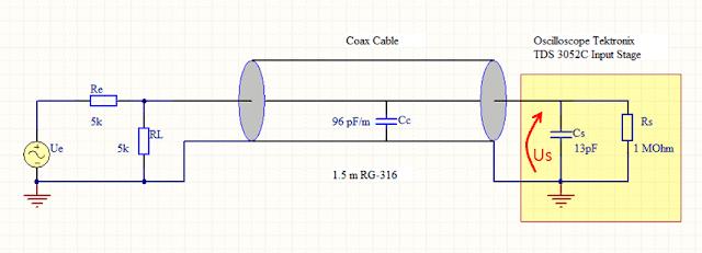 medida con osciloscopio y sonda sin compensar, oscilloscope without probe