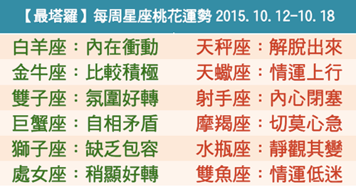【最塔羅】每周星座桃花運勢2015.10.12-10.18