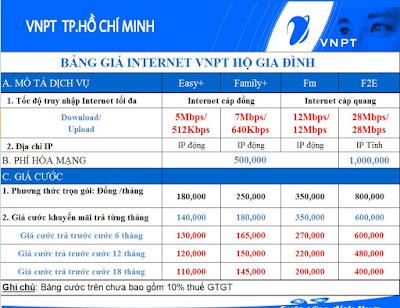 Cáp Quang VNPT tại Phường 6 Quận 4