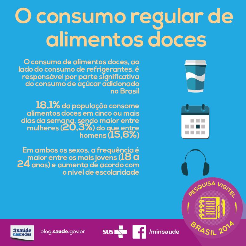 Escola dominical infantil o consumo regular de doces for Ministerio de consumo