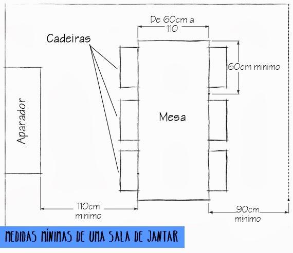 medidas para sala de jantar  sala de jantar  medida padrão