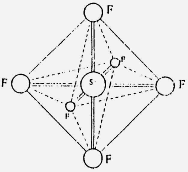 Gambar 2. Molekul sulfur heksa fluorida (SF 6 )