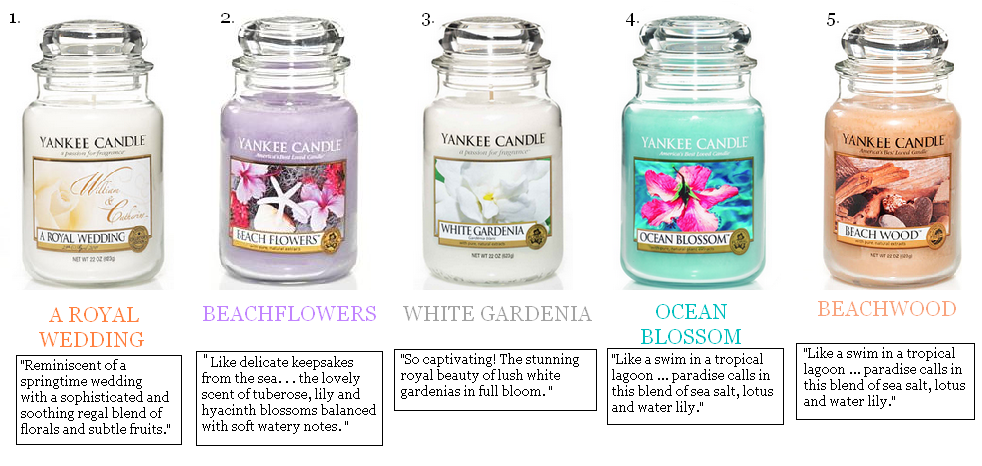 Best Yankee Candle Scents For Bedroom 28 Images Yankee