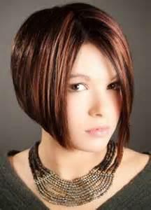 model rambut terkini wanita wet look pendek