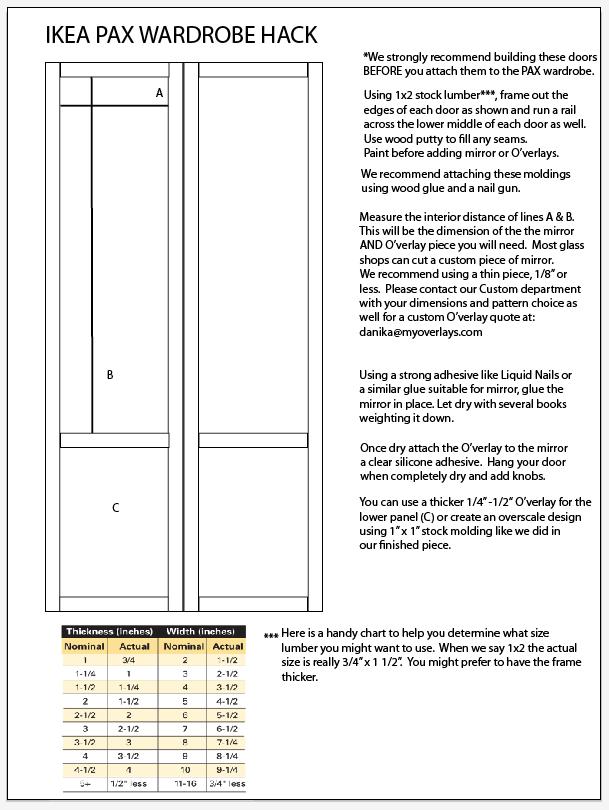 o 39 verlays the original pax wardobe how to. Black Bedroom Furniture Sets. Home Design Ideas