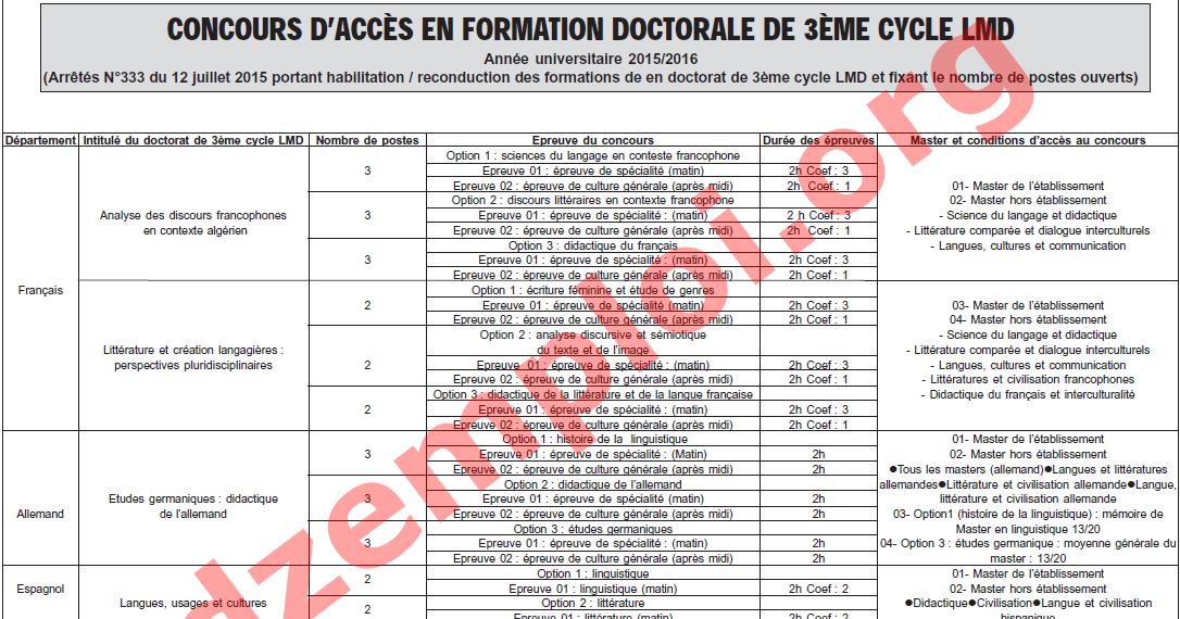 concours de doctorat lmd facult u00e9 des langues  u00e9trang u00e8res