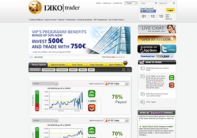 Ikko binary options