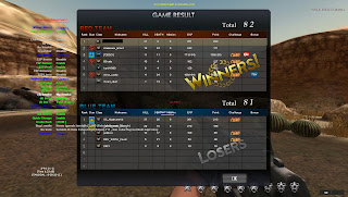 Wednesday, August 8, 2012   Release 08 August 2012 TALAY Version 2.0 New Fitur Simple No RUSUH Damage New Pro,Lari EDan, Plant Defuse,Quick Change,Reload major,grade Bintang,GM,BOM, WH,ESP,AMMo Ratusan,Skill,Hp Up,Hp Recover,Replace Weapon,Replace baret,B PointBlank_20120808_042346