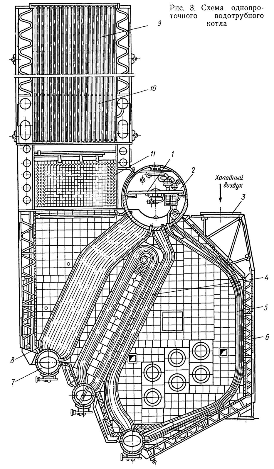 Схема конвективного пучка котла фото 208