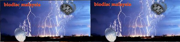 biodisc malaysia