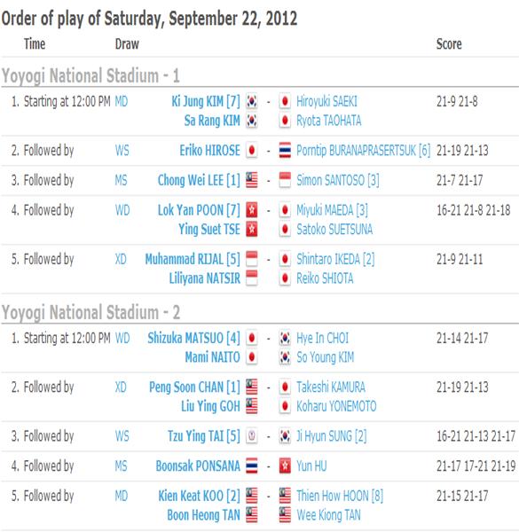 Keputusan Badminton Terbuka Jepun 22 September 2012