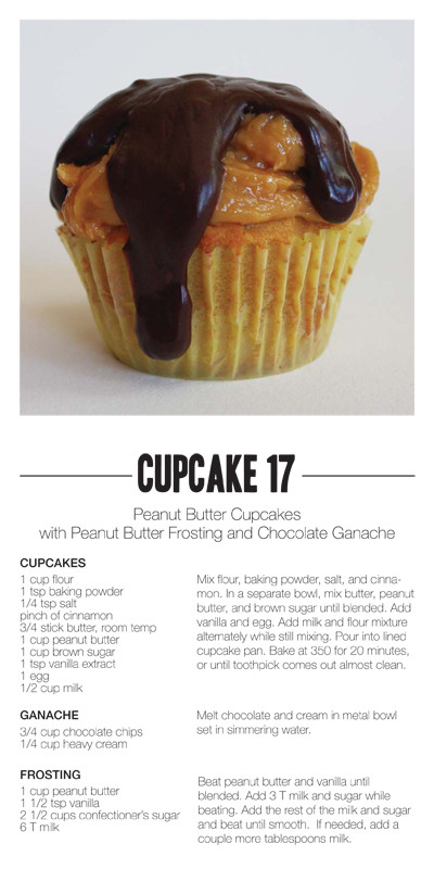 chocolate cupcake recipes kids