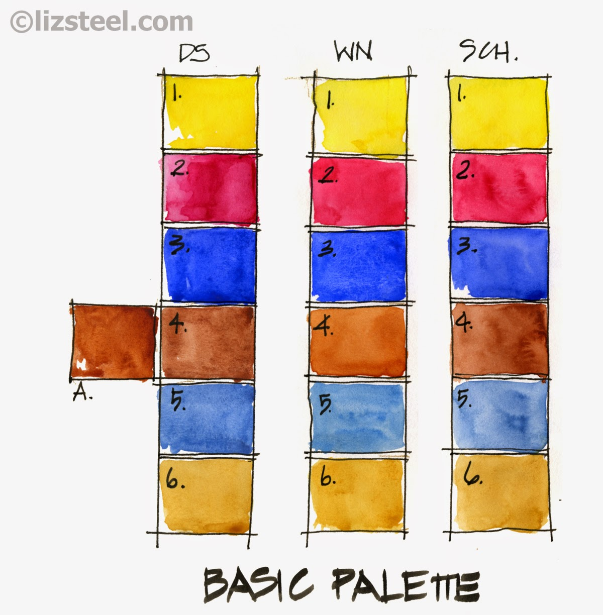 My Recommended Minimal Watercolour Palette