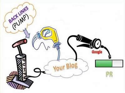 Faktor-faktor Penentu Pagerank Blog