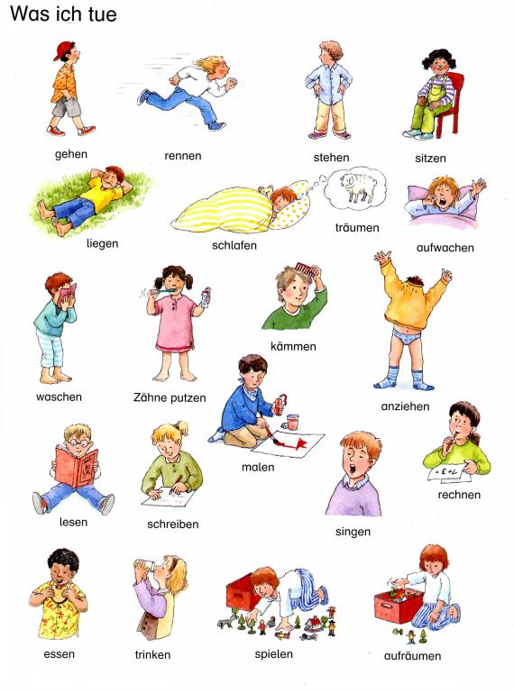 Musterbriefe Daf : Was ich tue deutsch lernen