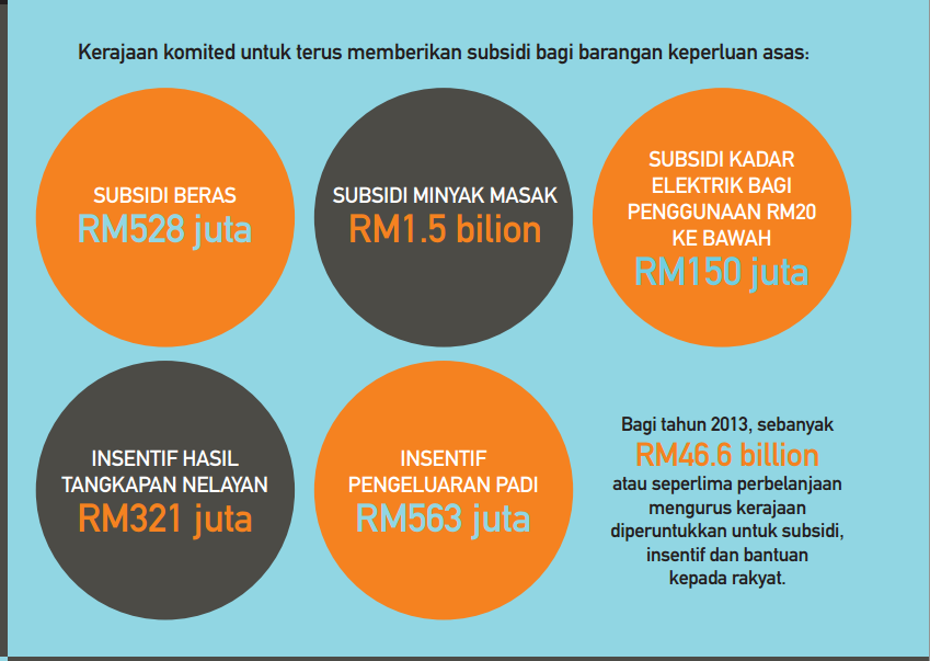 Removing subsidies petrol malaysia source ccuart Images