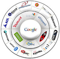 search engines History of Search Engines [Infographic]