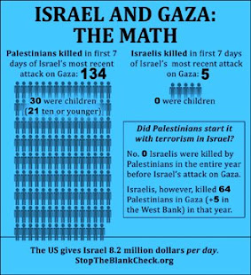 ISRAEL/GAZA MATH