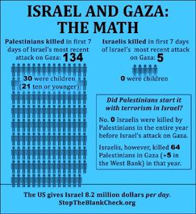 ISRAEL/GAZA MATH