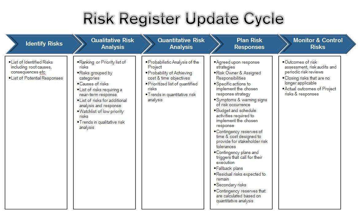 Briargrove Risk Analysis Assignment Coursework Service Axpaperadoz