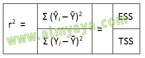Gambar: Cara membuat Rumus matematika kompleks menggunakan tabel Microsoft Word (Langkah 5)