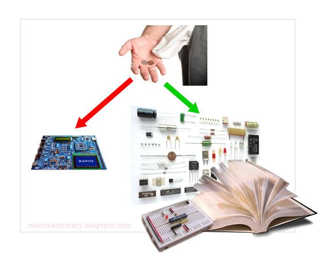 Zamiat kupować zestaw, kup płytkę stykową, mikrokontroler AVR garść elementów i dobrą książkę.