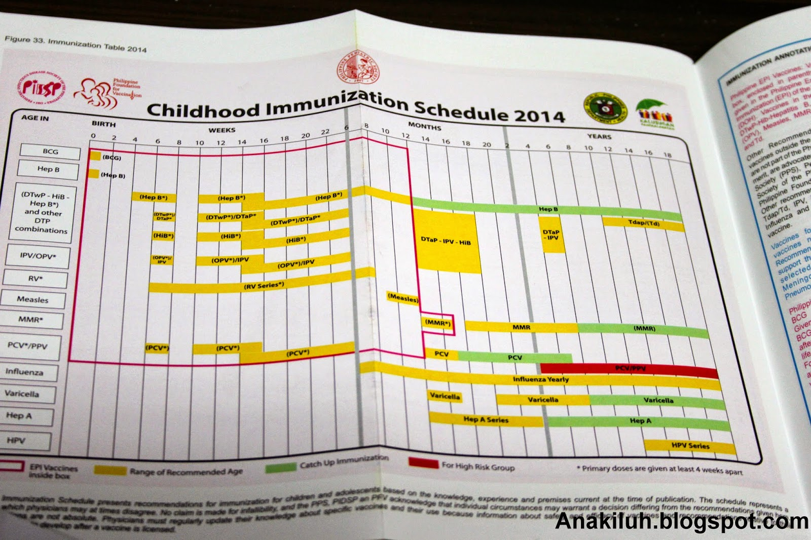 Red book pediatrics content Vaccine immunization child