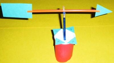 Learning Ideas - Grades K-8: Make a Wind Vane