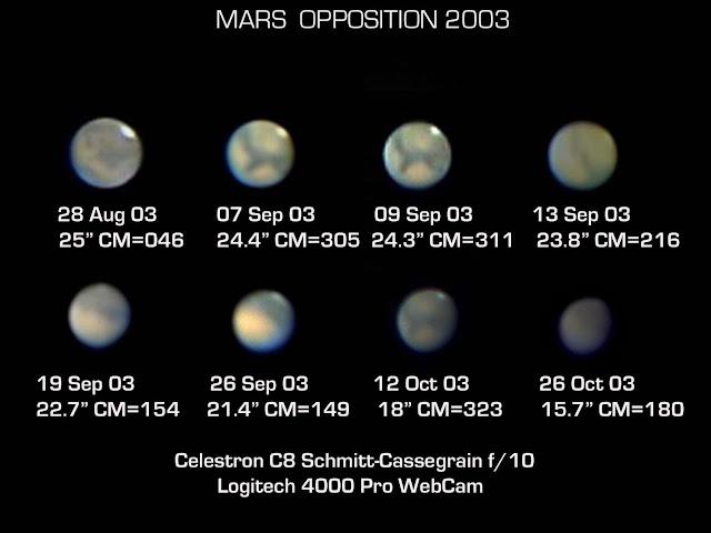 Oposición de Marte 2003