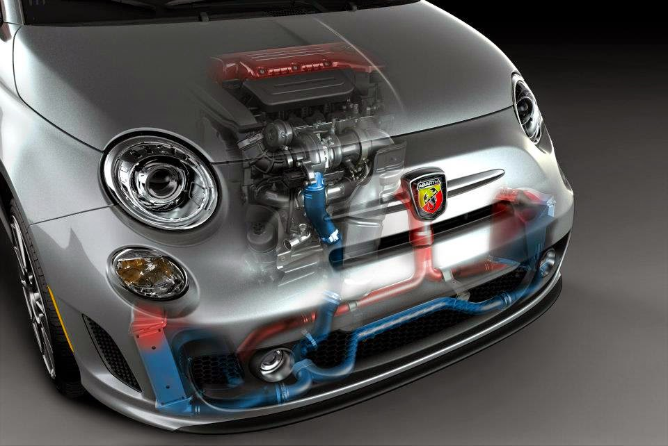 The Daily Scorpion Fiat 500 Abarth