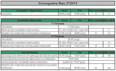 SISU 2013.2 INSCRIÇÕES | SEGUNDO SEMESTRE | SEGUNDA CHAMADA