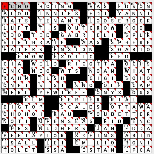 Macbeth Crossword Puzzle