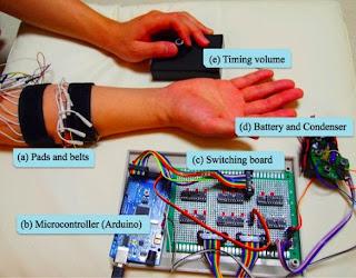 Controle de mão com Arduino