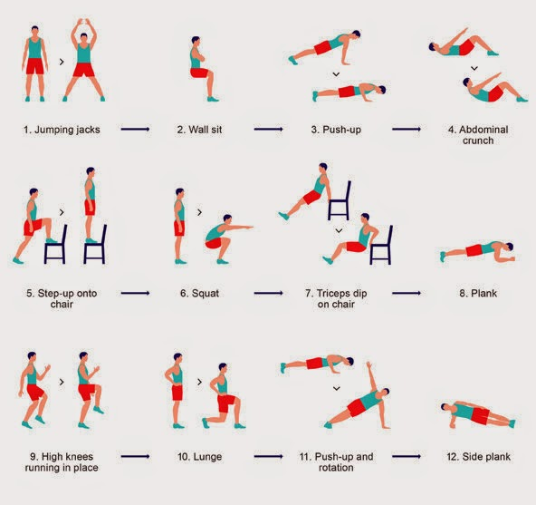 You Can Perform This Set Of Exercises As Many Times See Fit 2 Or 3 Reps Being The Recommended Number For Average Person