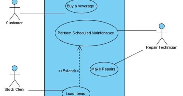 Vending Machine Uml Diagrams  U0026 Questions