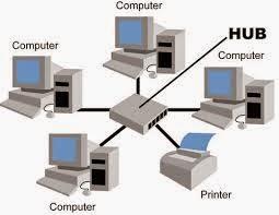Ini Dia Contoh Makalah Jaringan Komputer