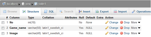 changing multiple column size at a time in Mysql at phponwebsites