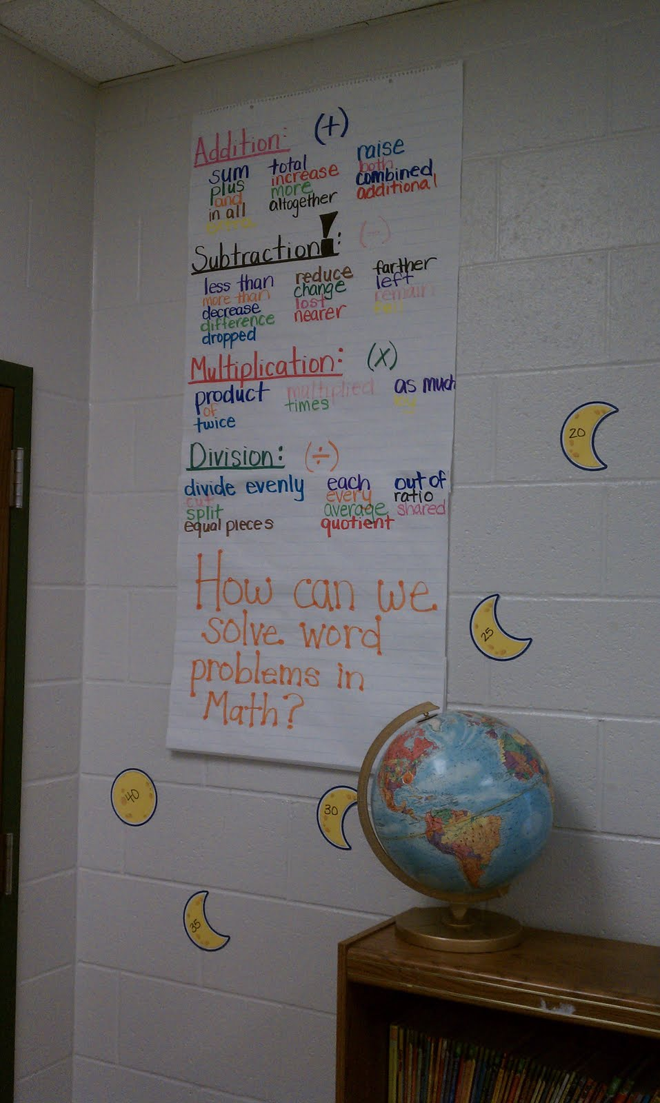 Classroom Theme Ideas For Upper Elementary : Creative ideas for the upper elementary classroom more
