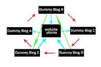 Blog Dummy