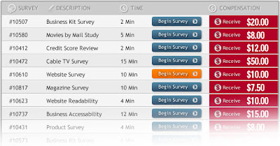 Earn money with surveys