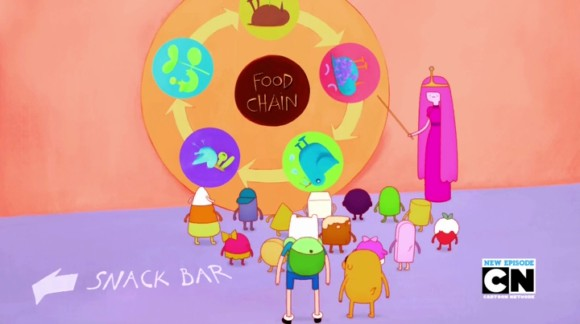 Adventure.Time.with.Finn.and.Jake.S06E07