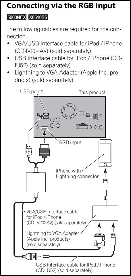 W420 Komatsu Starter Wiring Diagram